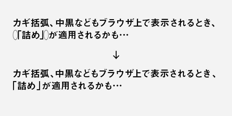 css3_tsume
