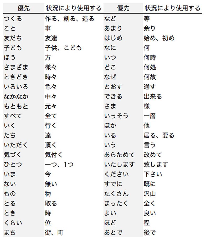 example780