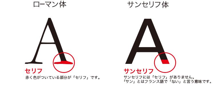 serif_explain