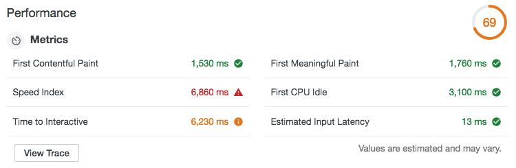AMP対応前のデモページの速度検証結果