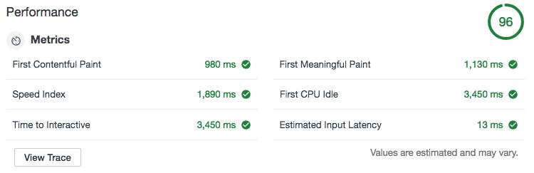AMP対応後(キャッシュ)のデモページの速度検証結果